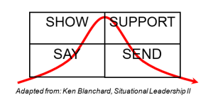say-show-support-send
